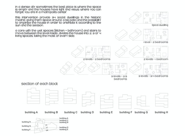 housing types and distribution
