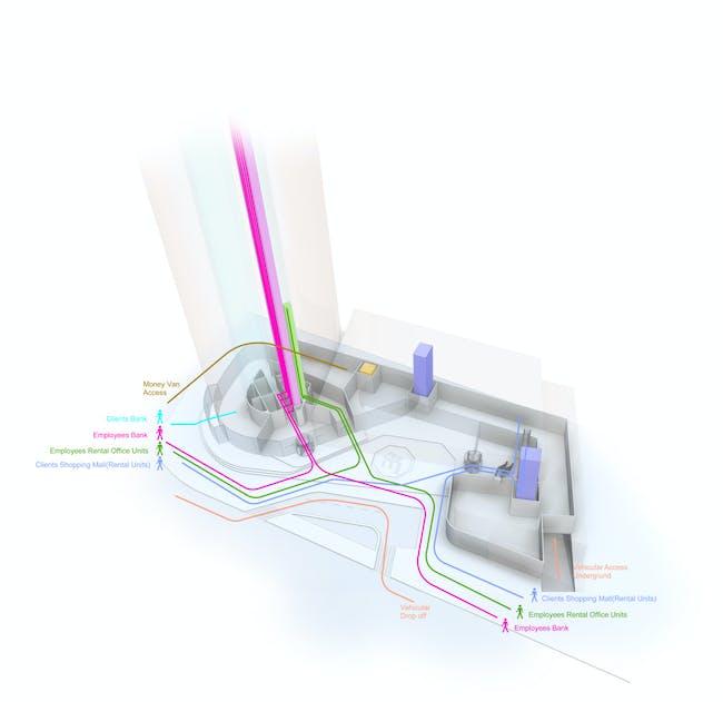 Diagram (Image: Söhne & Partner Architekten and BET Architects)