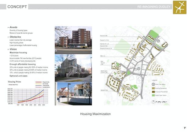 Housing maximization