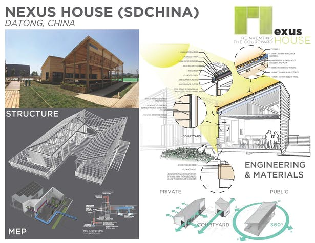 Solar Decathlon China Competition - Built in 2013