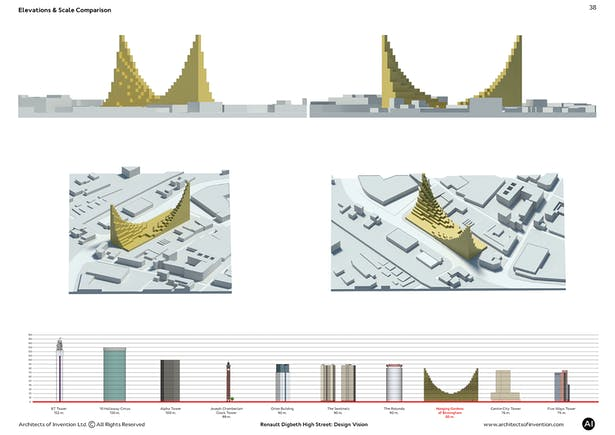 Elevations and Scale Comparison