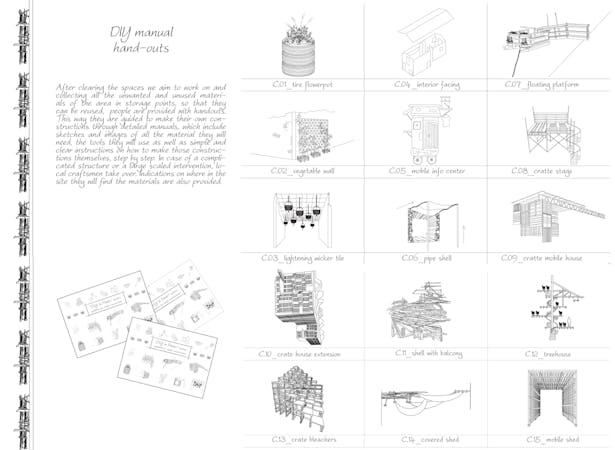 manual of DIY constructions