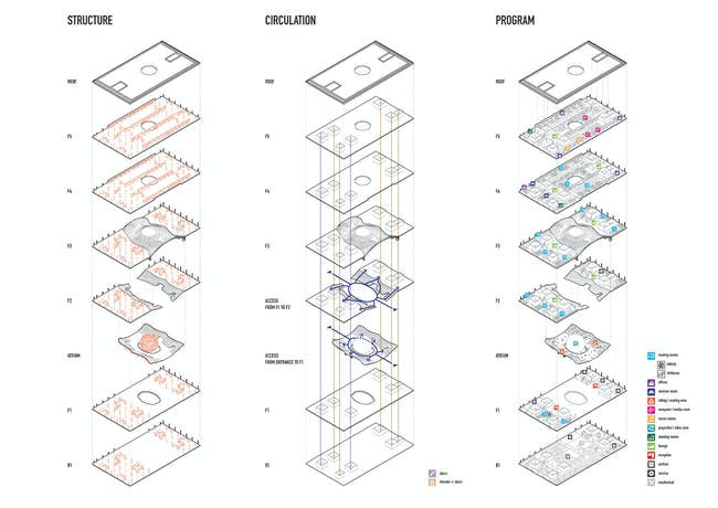Diagram: structure + circulation + program