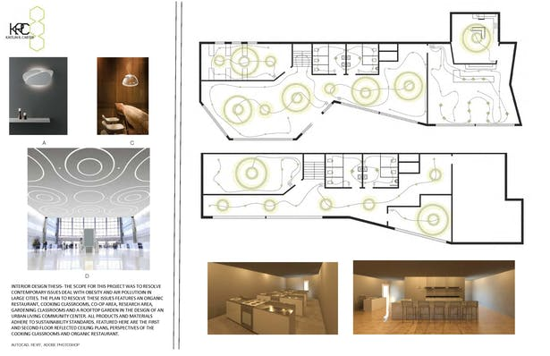 Phd thesis interior design