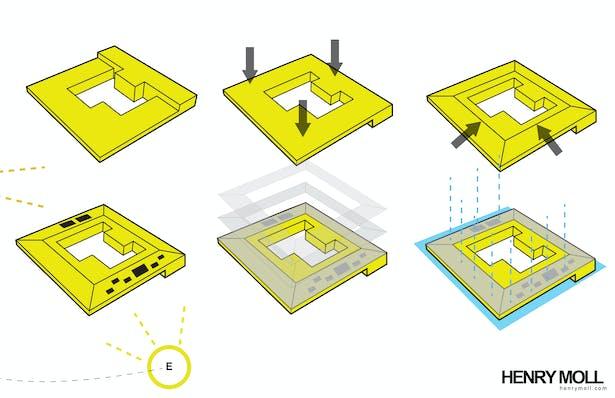 building form development