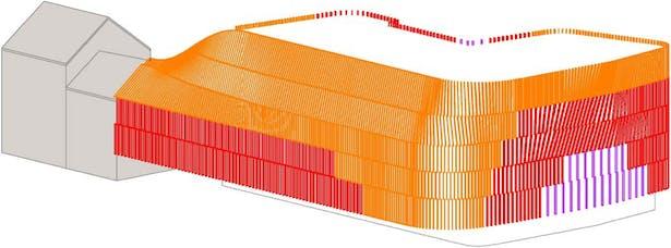 Solar radiation analysis - Front facade