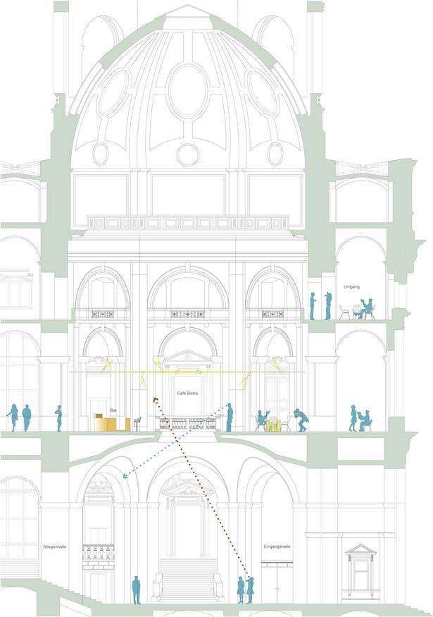Museum - Cafe & Bistro / Söhne & Partner architects