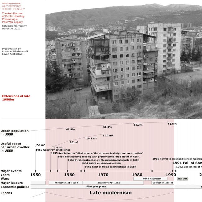 Extensions of late 1980s via Levan Asabashvili