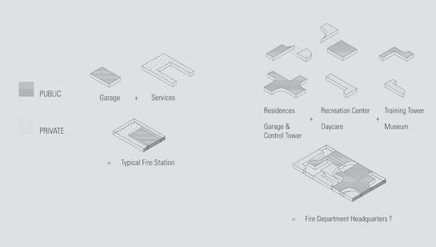 Program vs. Facade Diagram