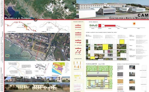 Plot 1 - Urban Analysis and Concept