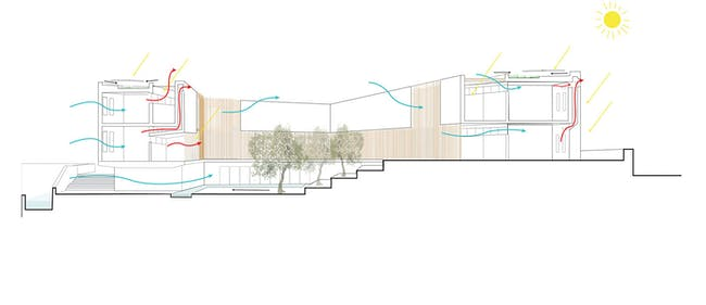 Primary school bioclimatic diagram (Image: Atelier3AM)