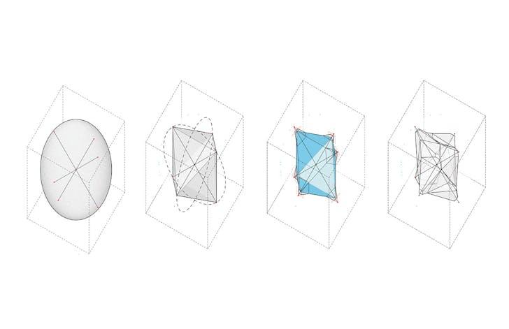 Diagram: formal evolution