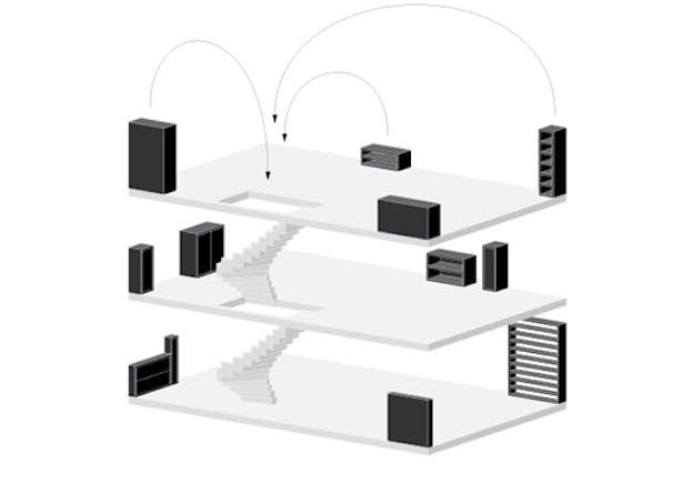 common storage layout