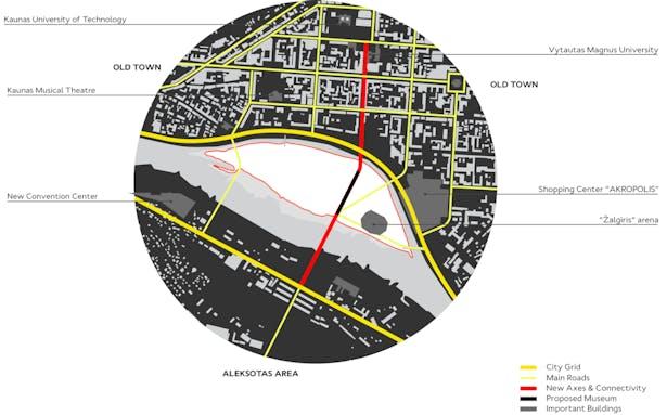 Urban scheme