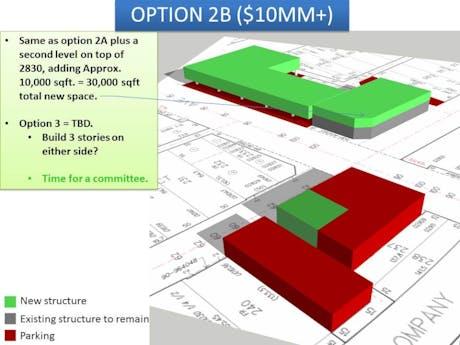 APCH option 3