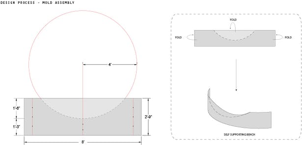 mold design & assembly diagram