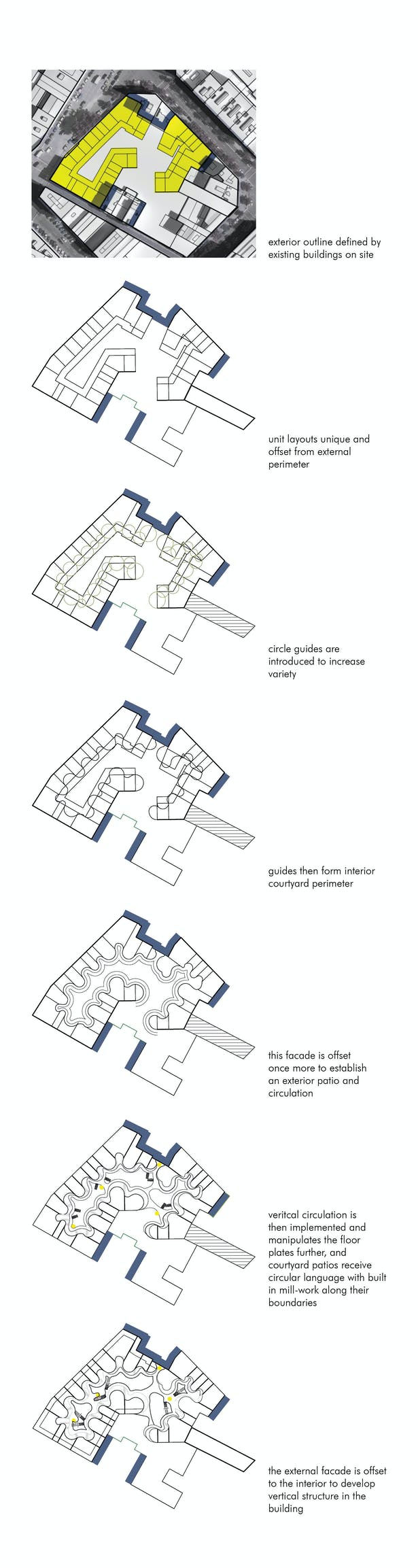 Floor Plan Generation