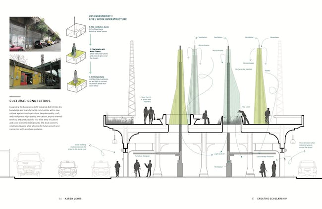 Figure 10. Cultural connections. Expanding the burgeoning light industrial district links the knowledge and manufacturing communities with a new cultural agenda: local agriculture, bespoke quality, craft, and intelligence. High-quality, low-carbon, export-oriented services and products link to a wide array of cultural and socioeconomic backgrounds. The local economy celebrates Queens while allowing for future growth and connection with an urbane audience.