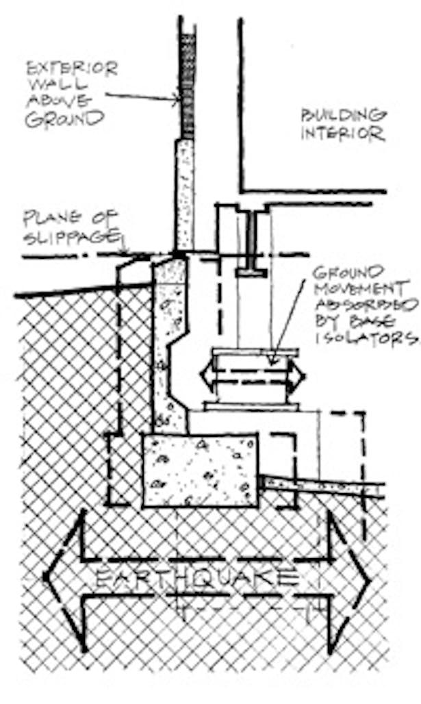 Base Isolator diagram