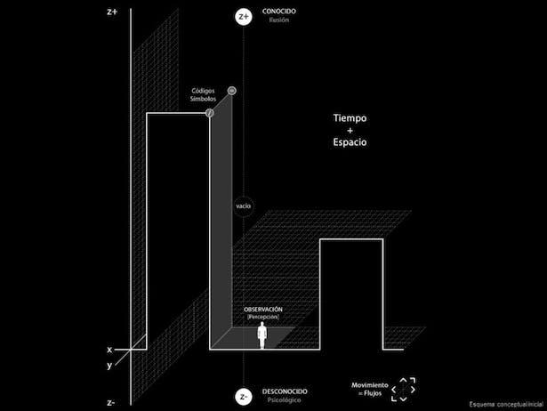 02 - Design Fields _ Concepts