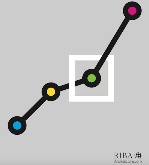 RIBA Future Trends Survey. July 2016