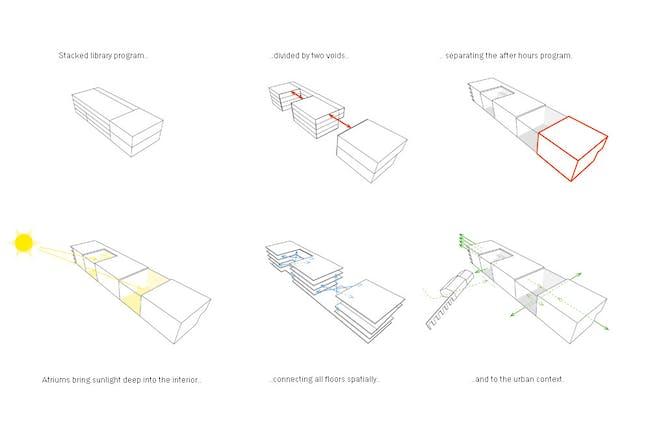 Concept diagrams (Image: Sputnik & Nice Agency)
