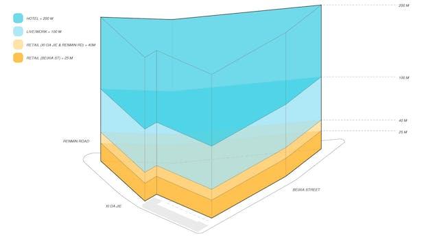 Concept Design Zoning Envelope