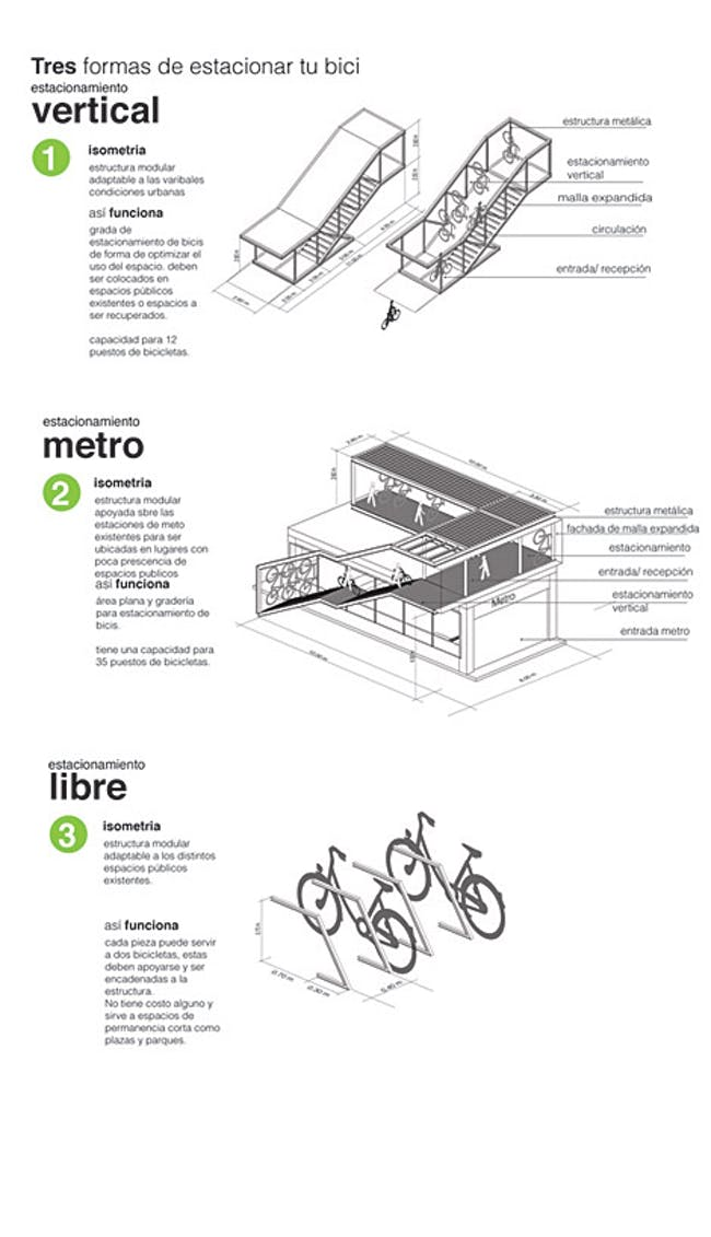 Diagram, bike parking types (Image: Andrea Hernández & Cruz Criollo)
