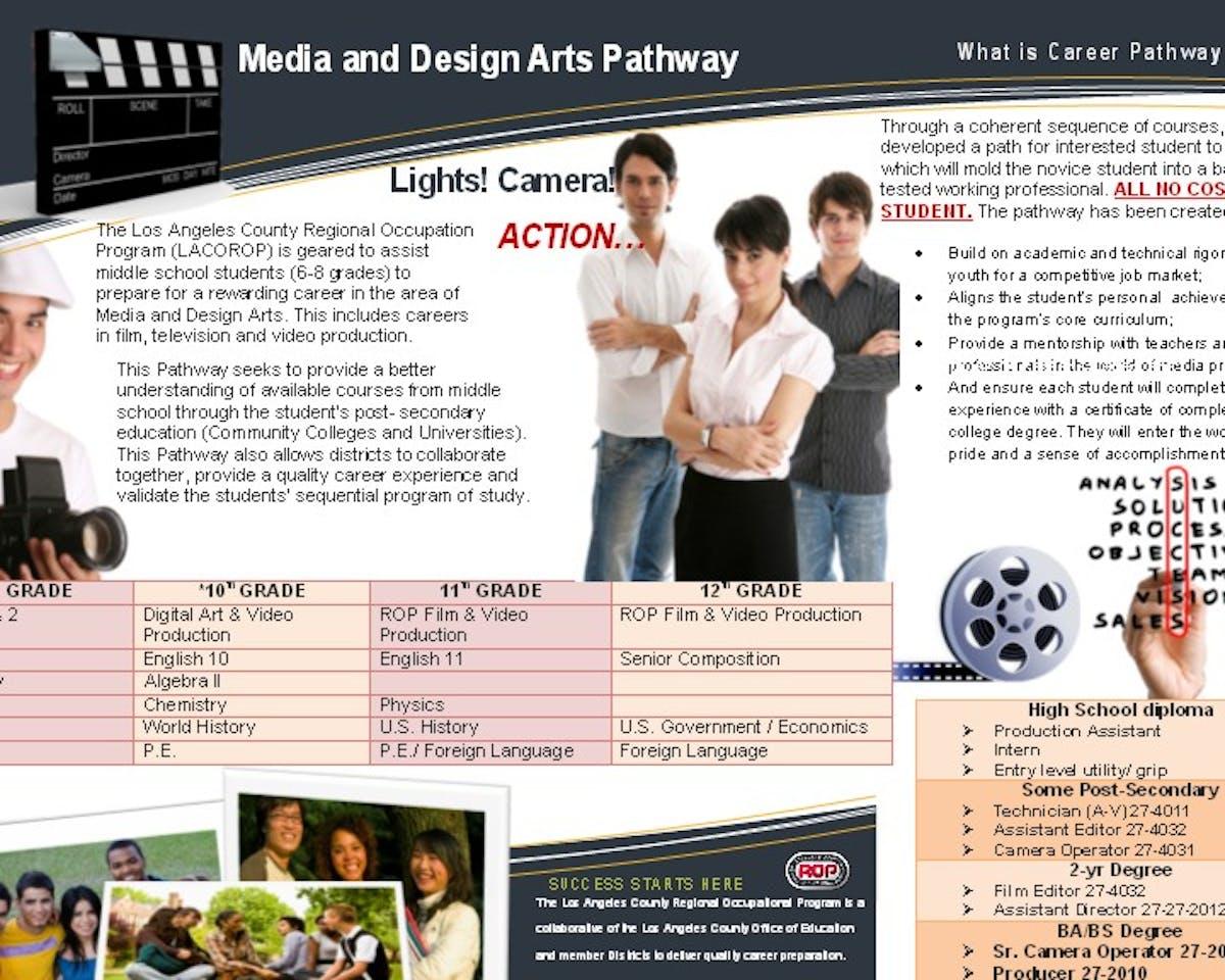 Web And Graphic Designer Rita Frye Archinect