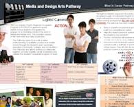 Web and Graphic Designer