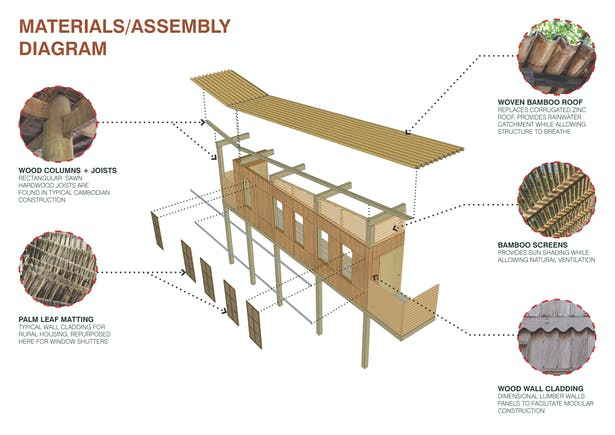 Materials/Assembly Diagram