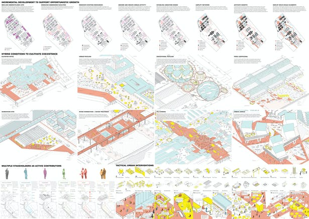 Schindler Global Award 2017_Competition Entry_Board 2