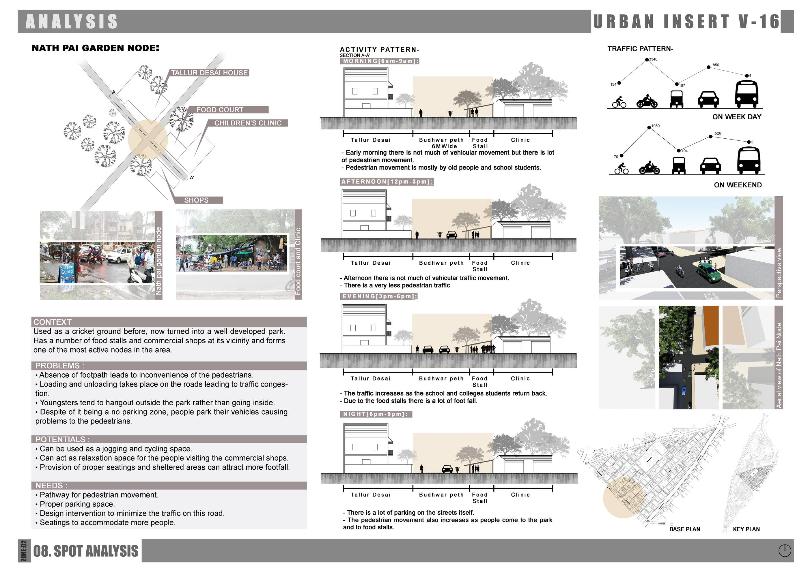 interior design research paper