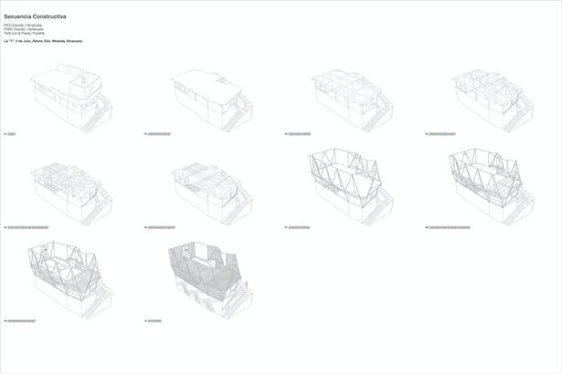 Petare - Sequence [pico+pgrc+txp]