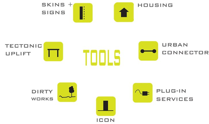 Favela Chic Tools