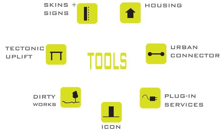 Favela Chic Tools