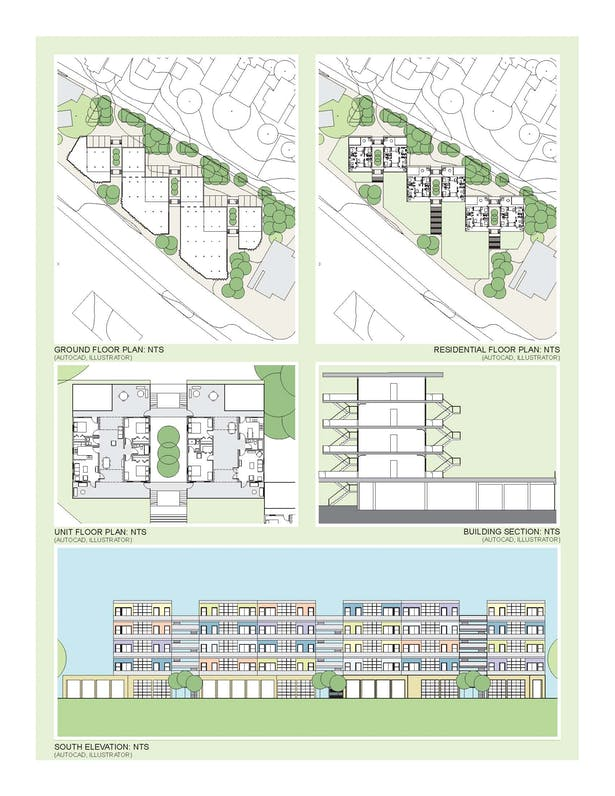 Project 2 - Plans, Sections, Elevations