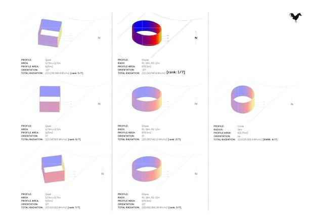 Nueve Grados Comparison of solar radiation absorption
