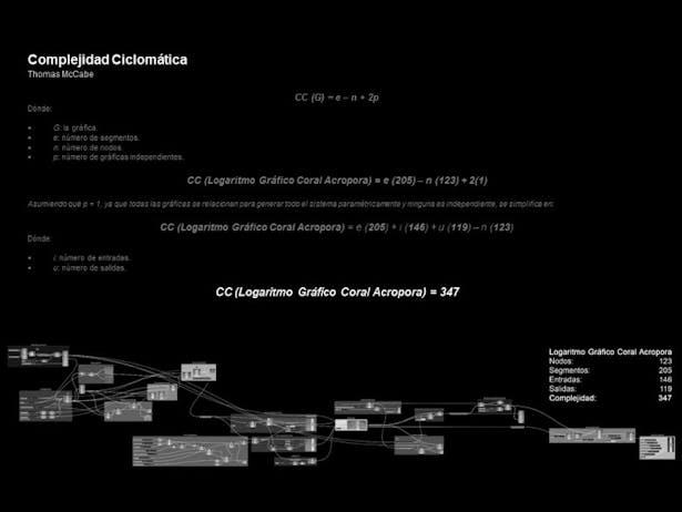 28 - Thomas McCabe - Final Cyclomatic Complexity