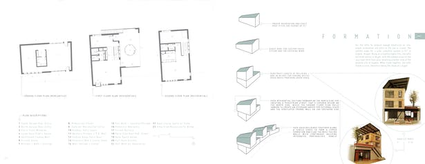 Floor plans, form process diagrams and hand cut models