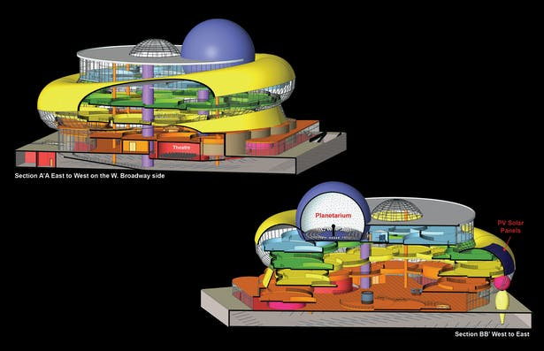 Louisville Children's Museum proposal perspective sections.
