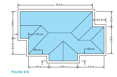 Can Someone Please Help Understand Roof Plan