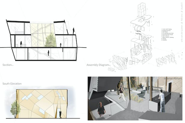 Elevations + Sections + Renders + Assembly Diagram