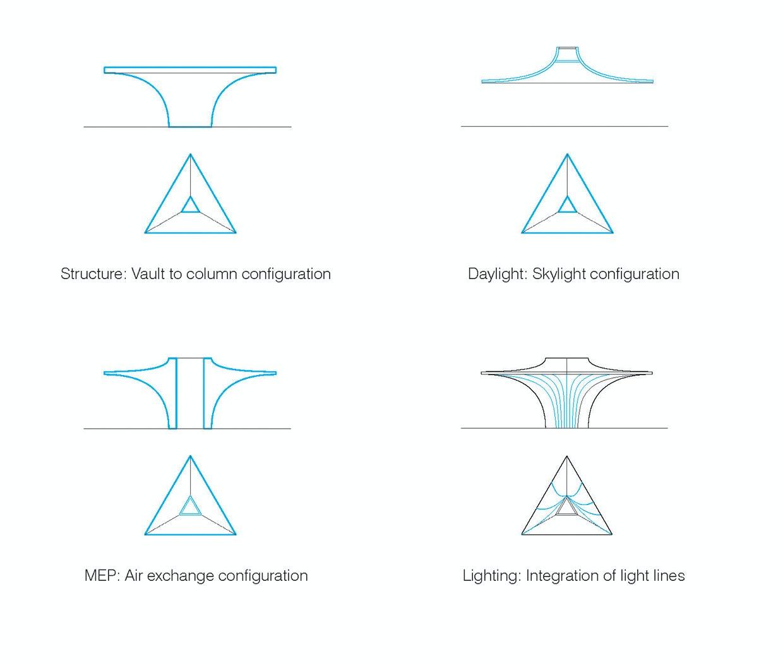 unstudio reveals latest designs for the new doha metro