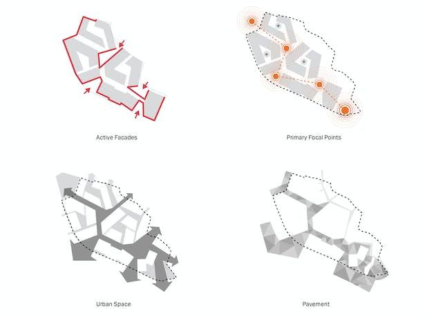 Hoffsveien Skoeyen Oslo Masterplan_schmidt hammer lassen architects
