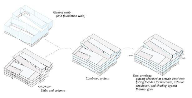 Structure / skin diagram