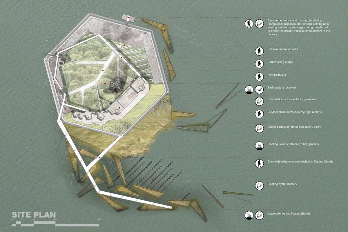 Regenerate Fort Carroll A Gateway Ecological Park Colin