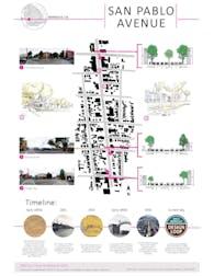 Urban Analytique