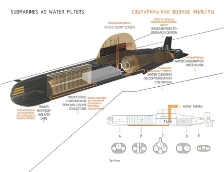 TYPHOON CLASS SUBMARINE: PRESERVING AND UPGRADING OF A NATIONAL PRIDE