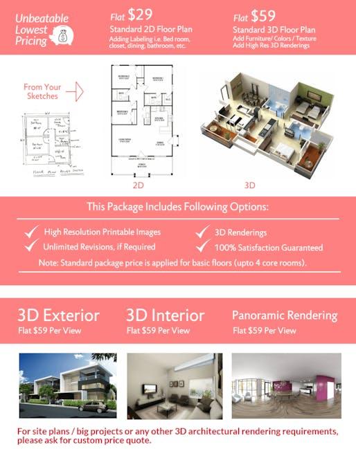 Real Estate Floor Planner Services